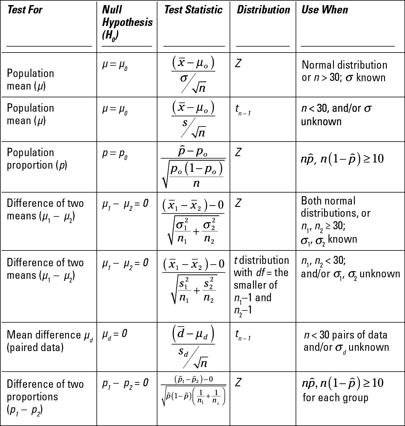 worksheet Box And Whisker Plot Worksheet Pdf box and whisker plot worksheet with answers abitlikethis statistics formula sheet on standard deviation answers